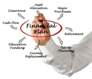 financial planner plan