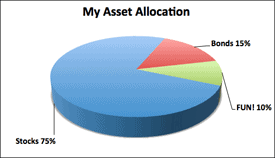 My Asset Allocation